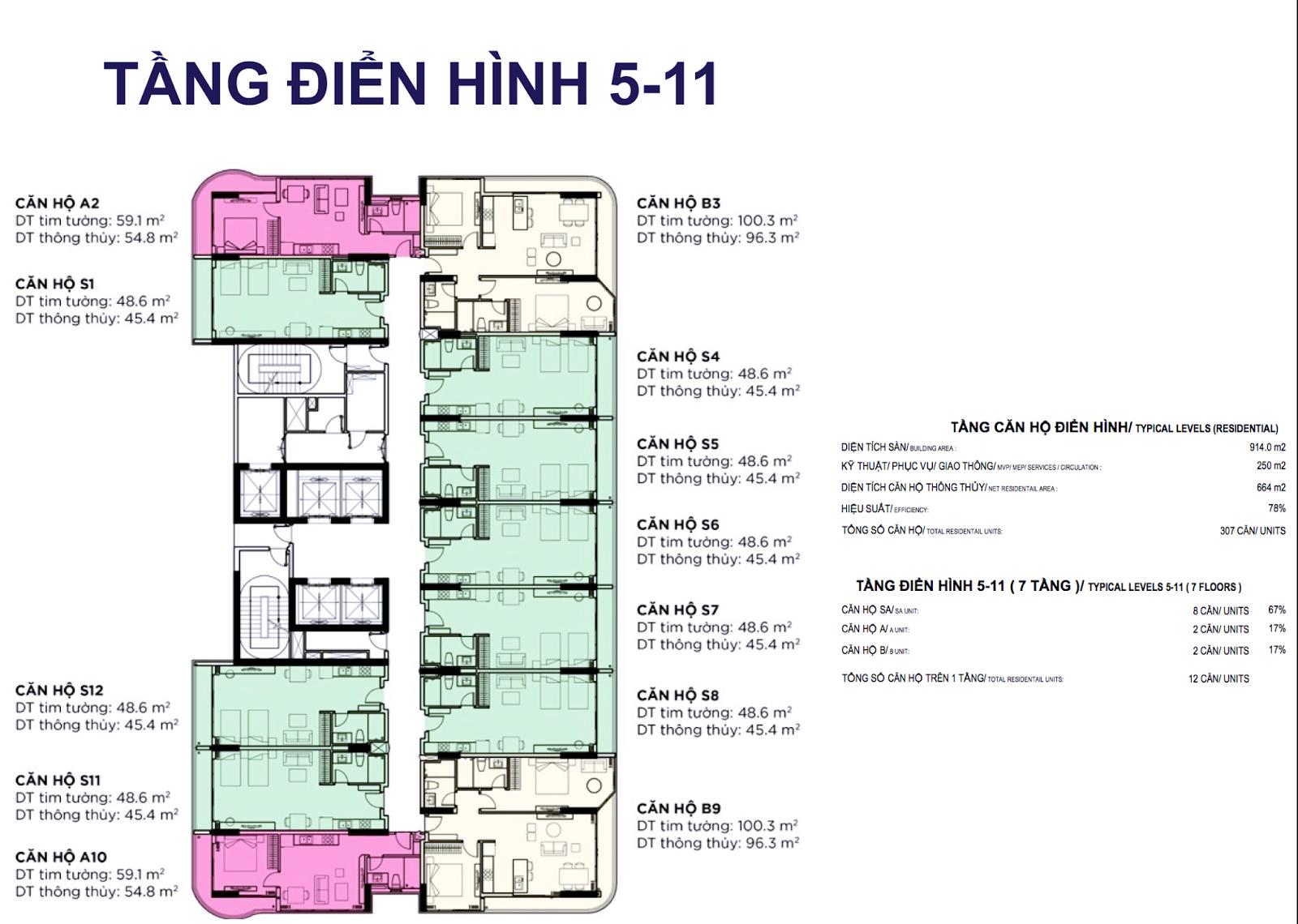 Mặt bằng điển hình tầng 5 - 11 dự án Kim Long Season