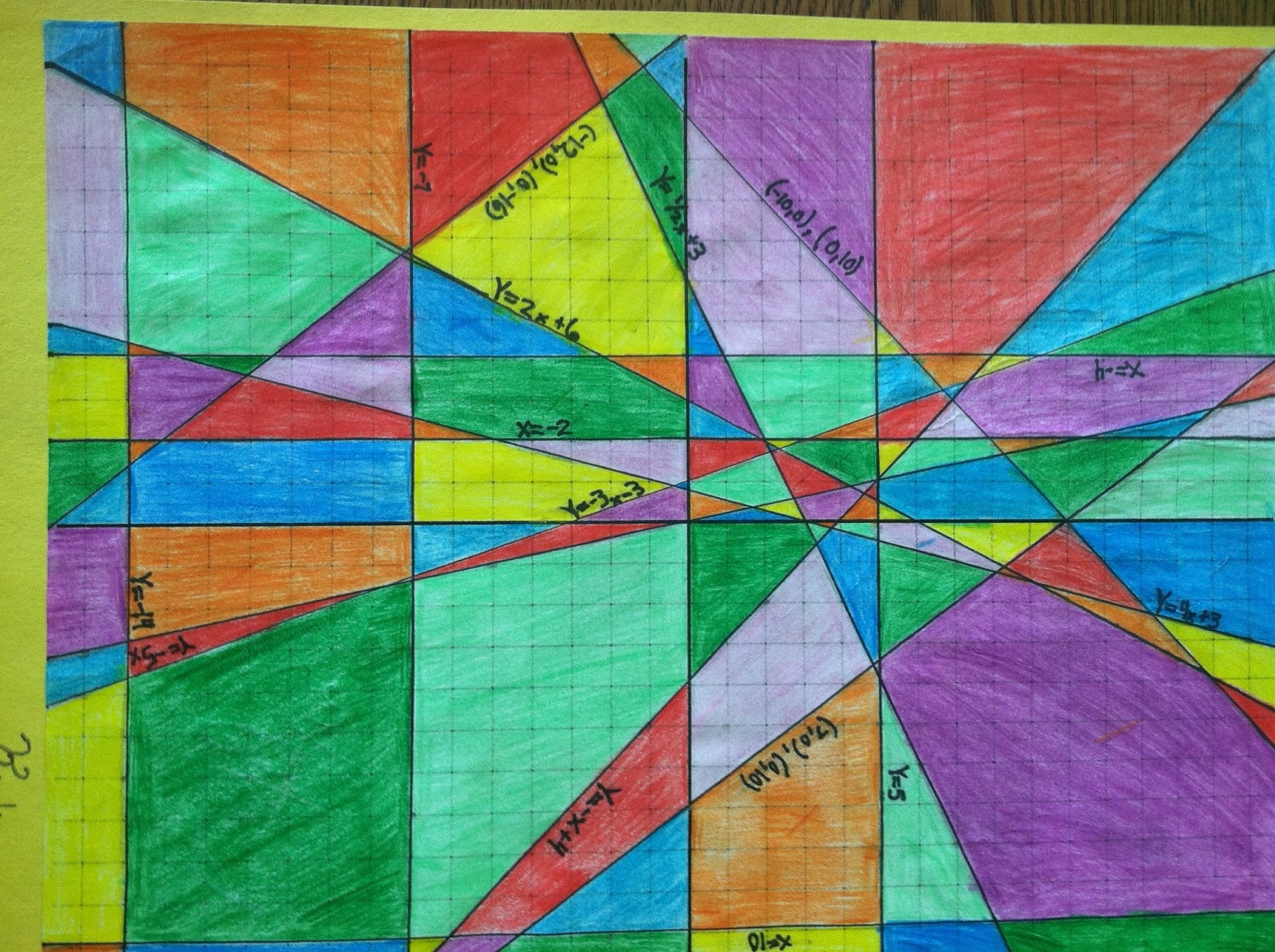 Stained Glass Window Math Project Linear Equations Answers