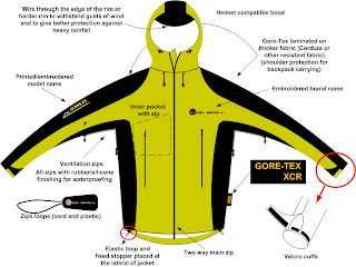 Gore Tex Jacket Custom Design