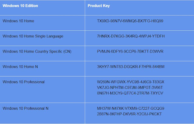 Windows 10 Home Product Key 2020.Product Key Windows 10 2020 Working 100 Serial Number Key