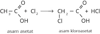 Reaksi subtitusi asam karboksilat