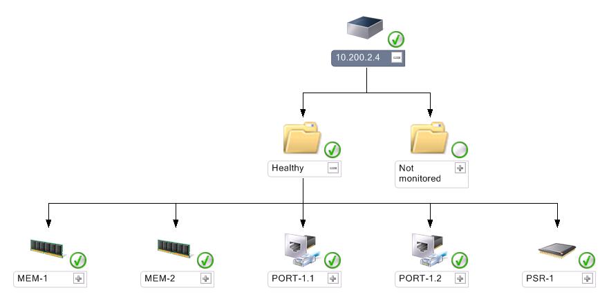 Kevin Greene IT Blog: SCOM 2012 Network Monitoring - Dude