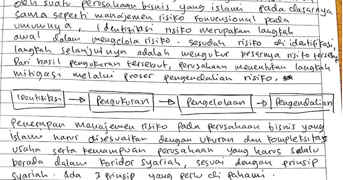 Manajemen Risiko Islami