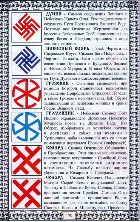 Что означает свастика у славян картинки с названиями