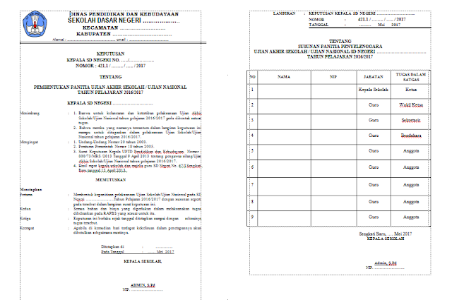 Contoh Format SK Panitia Ujian Nasional (UN) Tahun 2017 di Sekolah Format Word Terbaru