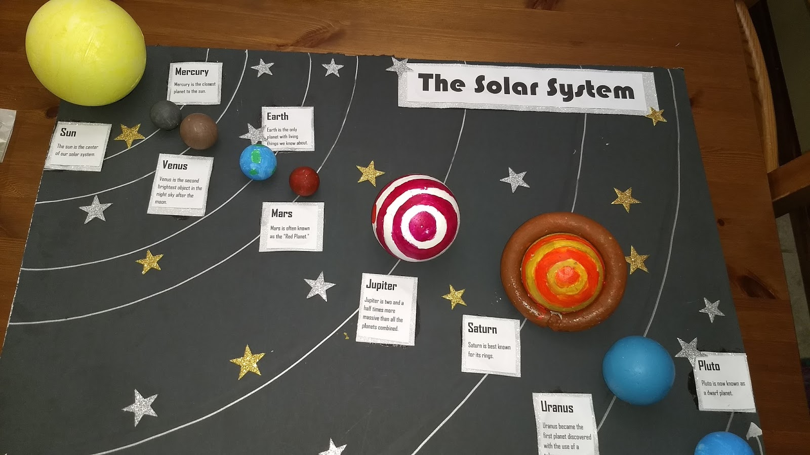 The Cool Science Dad Solar System Project