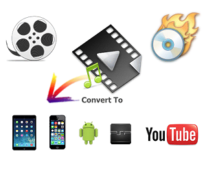 Any Video Converter - 5.8.8 Latest Version Free Download