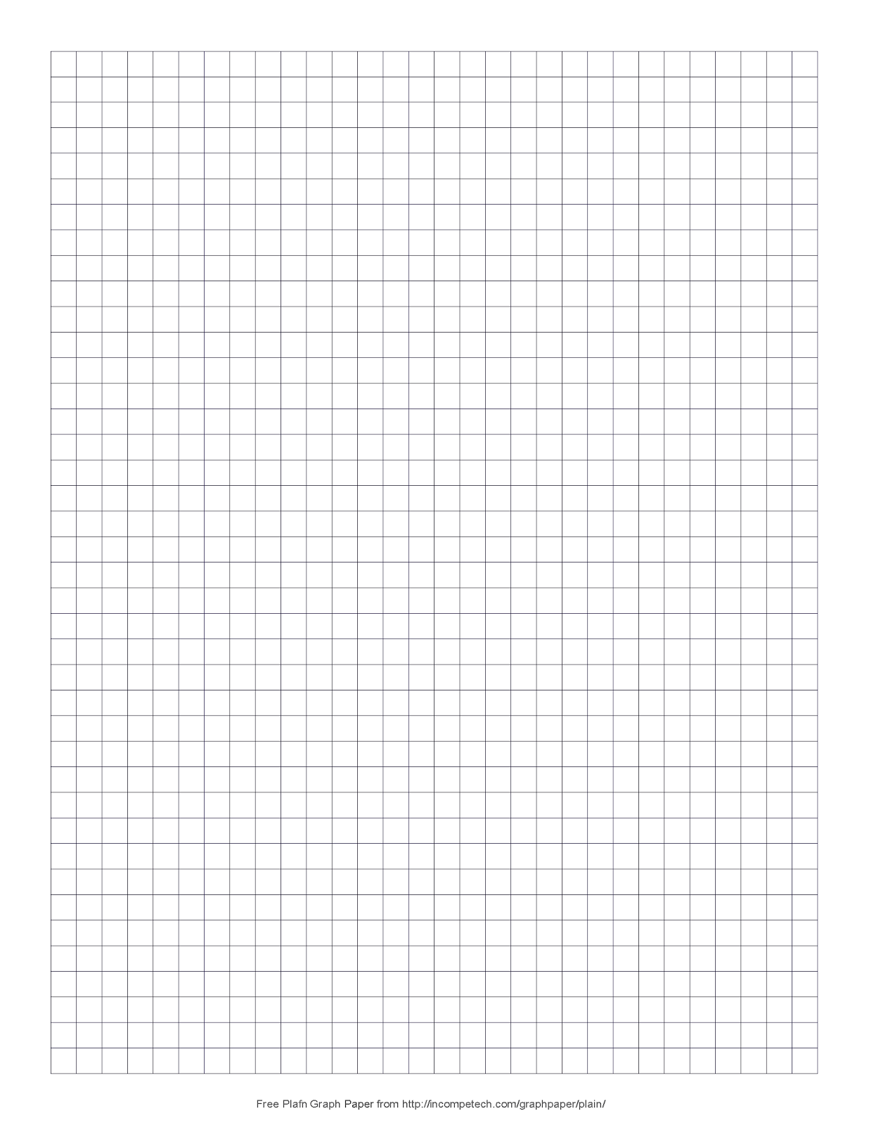 Chapter 17 CPO textbook graph paper and summary template – Chapter Summary Template