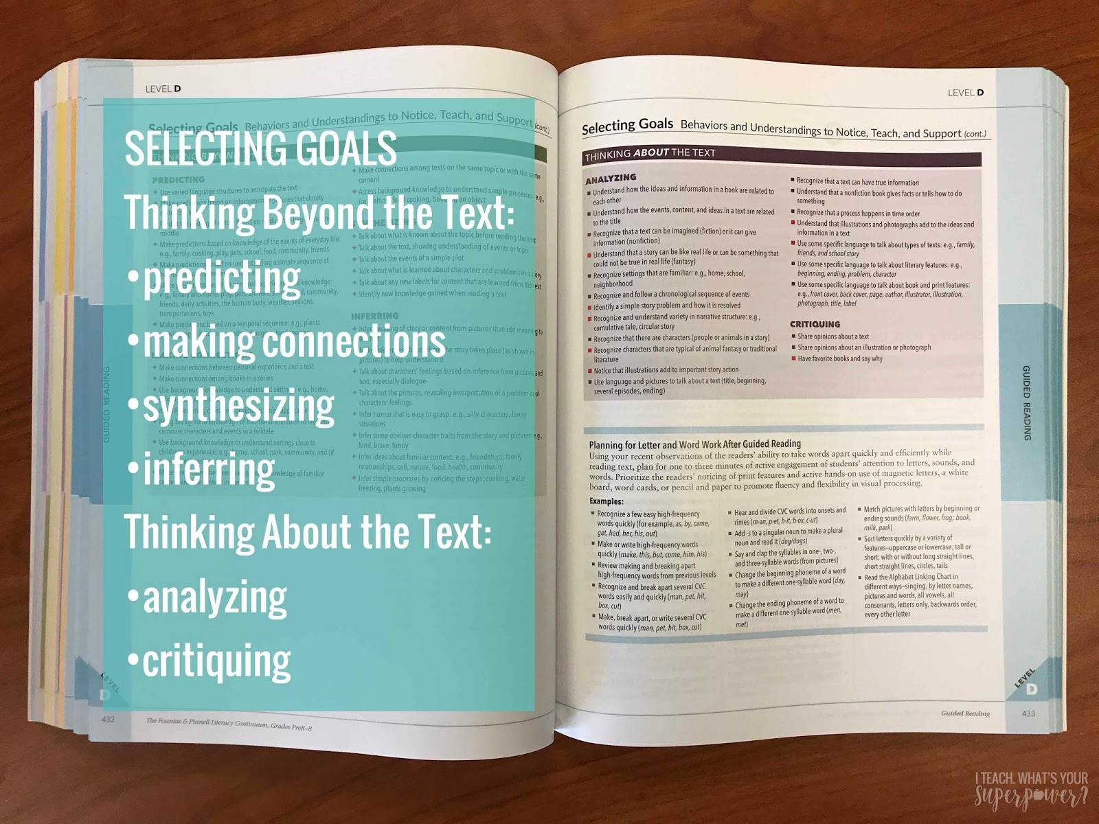 Awesome resource!! The description of each guided reading level is so thorough and detailed.