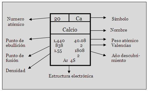 Reacciones Quimicas Conceptos Basicos