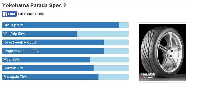 Michelin Energy Xm2 Review Malaysia >> Kumbang Jingga: Review jenis-jenis tayar di malaysia