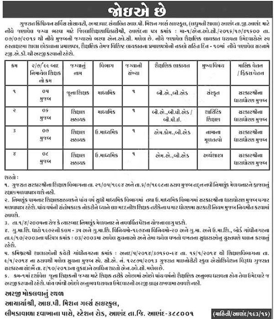 I. P. Mission Girls High School, Anand Recruitment 2016 Shikshan Sahayak