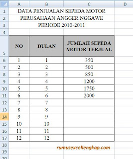 contoh data rumus excel growth
