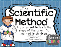 https://www.teacherspayteachers.com/Product/The-Scientific-Method-Posters-1055385
