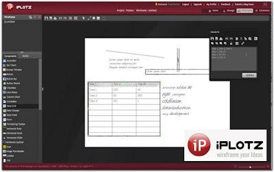 iPlotz 15 useful wireframing, prototyping and Mockups tools