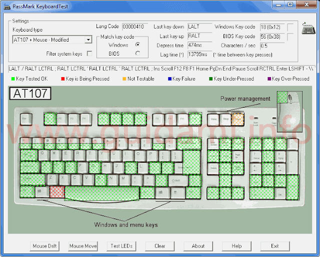 PassMark KeyboardTest interfaccia grafica