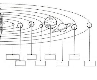 Resultado de imagen para label de planets