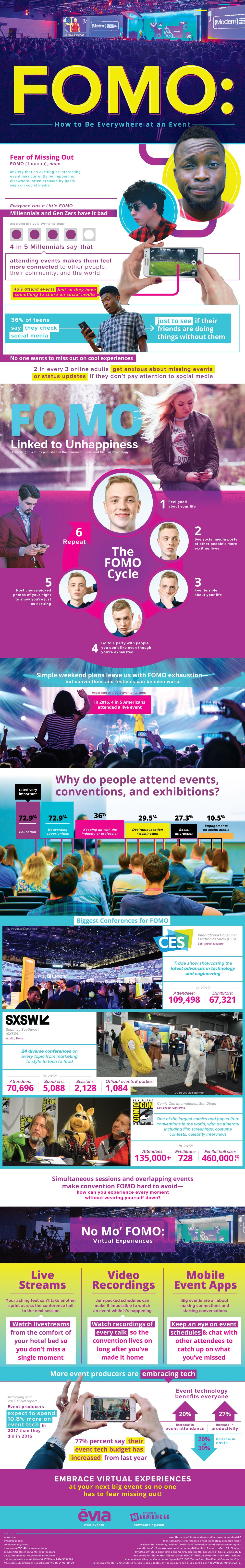 FOMO: how to be everywhere at an event - infographic