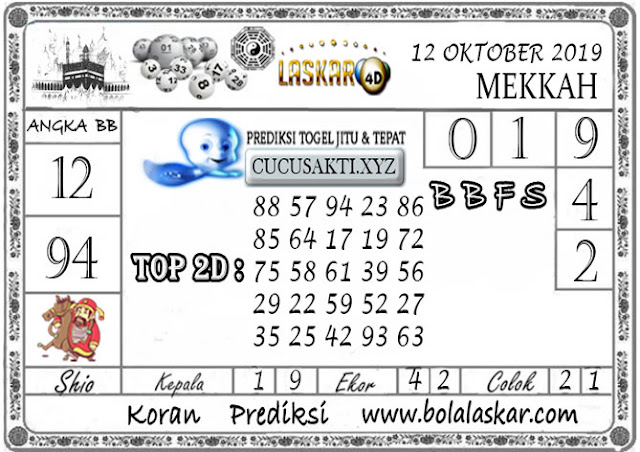 Prediksi Togel MEKKAH LASKAR4D 12 OKTOBER 2019