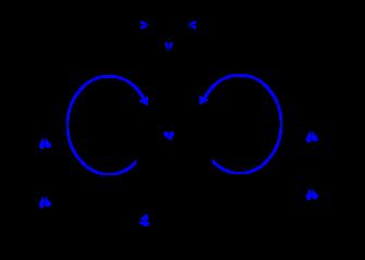 Hukum Kirchhoff mencoba menterangkan korelasi antara arus dalam rangkaian bercabang dan hu SOAL DAN PEMBAHASAN HUKUM KIRCHHOFF