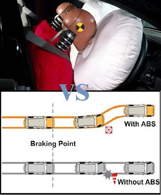 macam perlengkapan keselamatan pada sebuah mobil yang pertama adalah sabuk keselamatan at Beli Mobil Utamakan Fitur ABS Atau Air Bag ?
