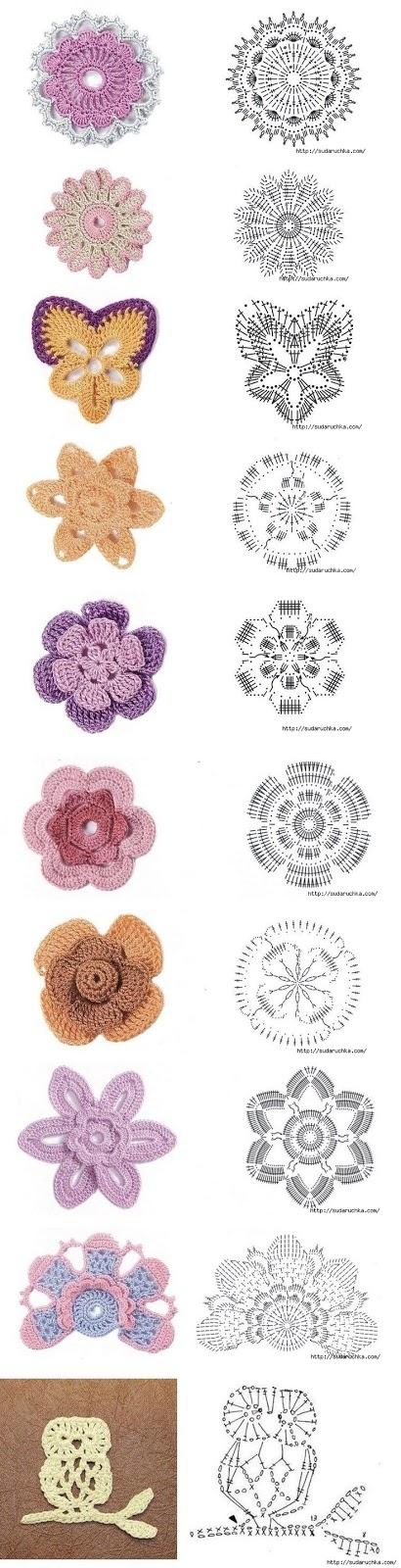 Flor Ganchillo Facil. Beautiful Mini Crochet Rosa Patrn Y Las Mini ...