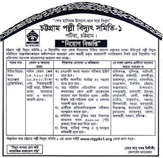 Chittagong Palli Bidyut Samity-1  Potia, Chittagong Job Circular 2018