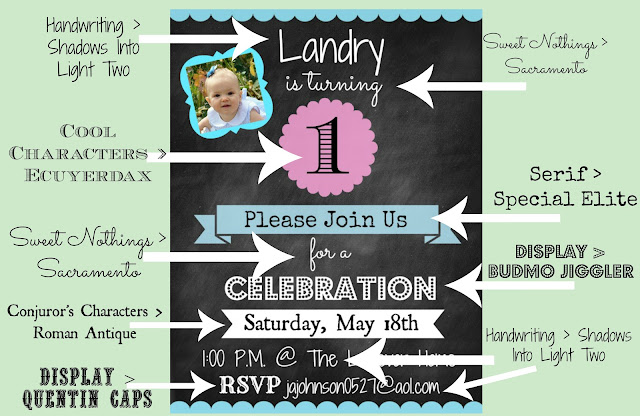 How to Create an Invitation in PicMonkey {rainonatinroof.com} #invitation #party #DIY #PicMonkey