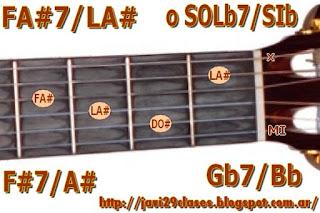 acorde guitarra, FA#7 con bajo en LA#, solb7/sib