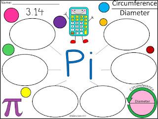 https://www.teacherspayteachers.com/Product/A-Pi-Three-Graphic-Organizers-3021546