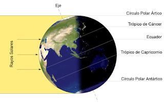 De User:Blueshade; User:Juancharlie - self-made, translation of Imagen:Earth-lighting-summer-solstice EN.png, by User:Blueshade, Dominio público, http://ift.tt/2imOHAR