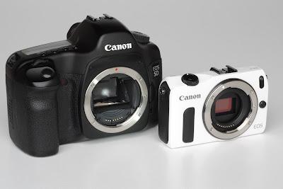 Langkah Tepat dalam Membeli Canon EOS Terbaru