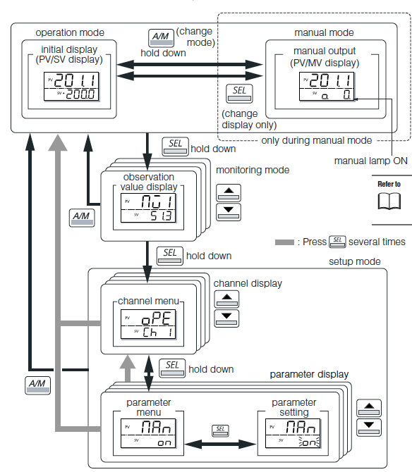 Fuji Pxw4 Kiln Wiring Diagram : 29 Wiring Diagram Images