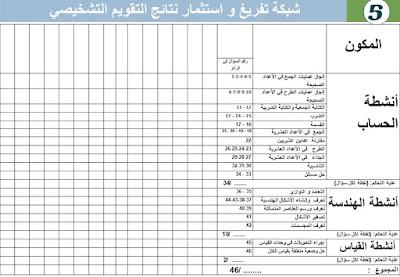 روائز التقويم التشخيصي word