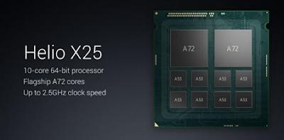 Prosessor Xiaomi redmi Pro JPG