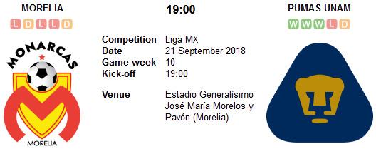 Monarcas de Morelia vs Pumas UNAM en VIVO