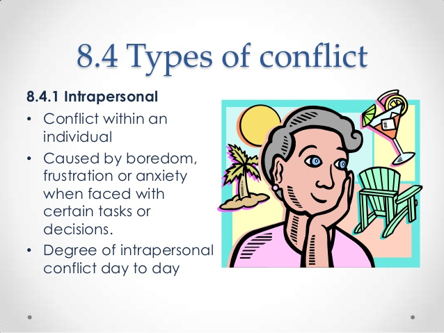 Resolving Intrapersonal Conflicts
