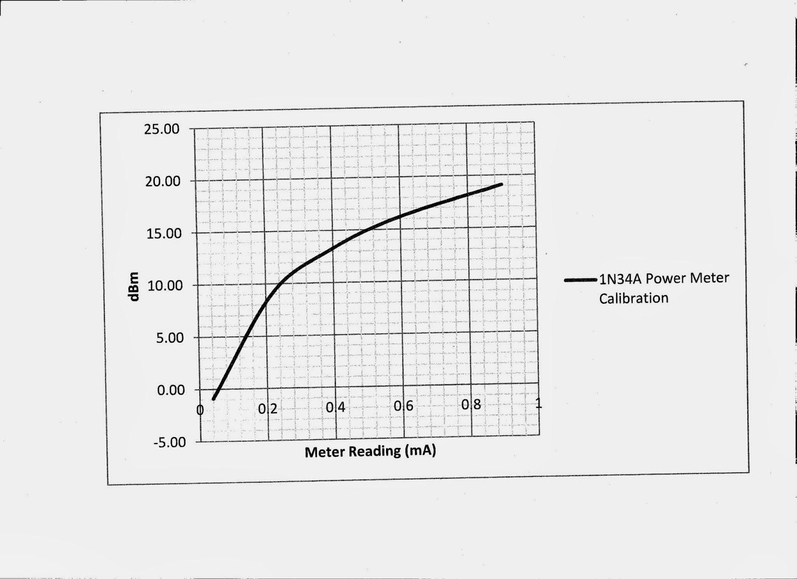 2001 jaguar s type wiring diagram jeep wrangler heater audio imageresizertool com
