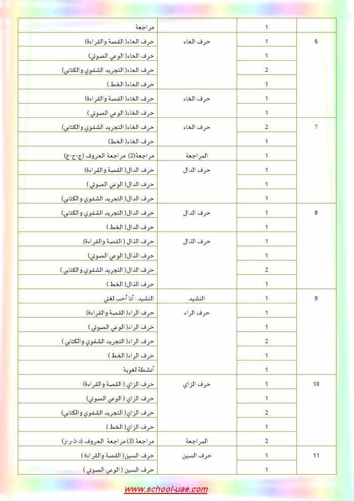 الخطة الفصلية لمادة اللغة العربية للصف الأول الفصل الدراسى الأول 2019-2020 - مدرسة الامارات