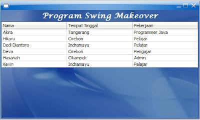 Cara Melakukan Swing Makeover JViewport
