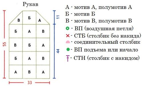 Jaket kryuchkom Babushkin kvadrat Vyazanie kryuchkom Shema i opisanie vyazaniya