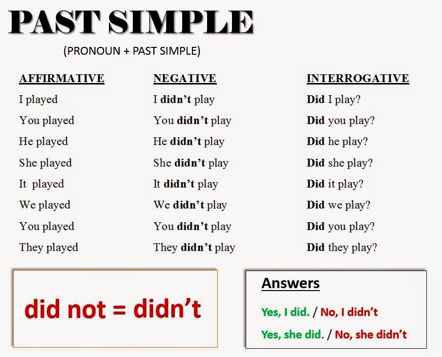 Teacher Javi: PAST SIMPLE VS PAST CONTINUOUS