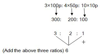 Ratio and Proportion Shortcuts and Mind Tricks Type-I