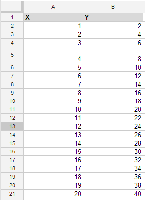Linear interpolation with Dates in Google Spreadsheets