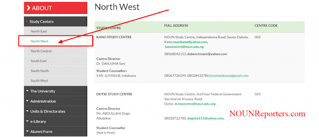 NOUN Study Centres by Geopoliitical Zones north west study centers