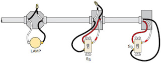 Connection of three-way switch for the control of a lamp from two points