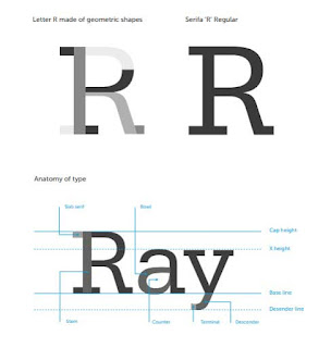 Typography Visual element of Graphic Design