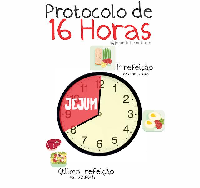 16 HORAS DE JEJUM!!!!! APRENDA AQUI!!! - FASTING
