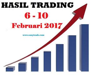 Hasil Trading 6 - 10 Feb 2017