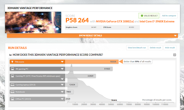 3DMark Vantage Performance